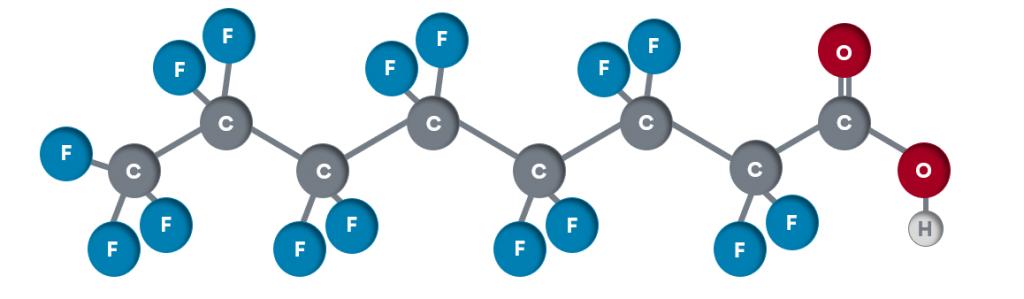 Perfluorooctanoic Acid