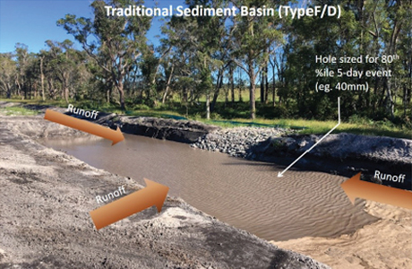 Traditional Sediment Basin Step 1