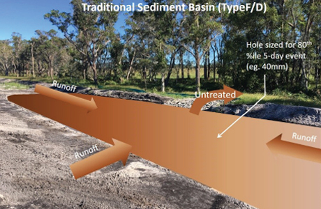 Traditional Sediment Basin Step 2